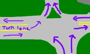Typical Traffic Pattern